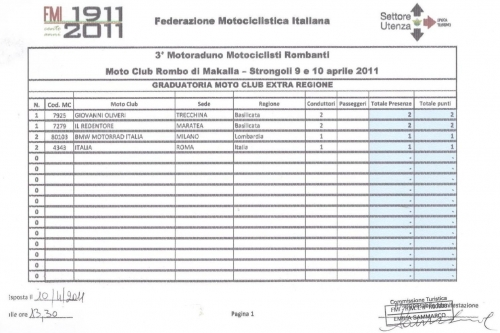 07 - Classifica Moto Club fuori regione.JPG
