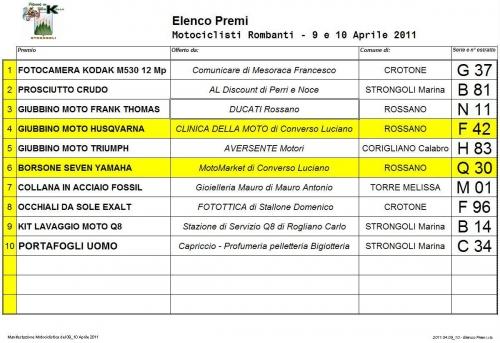08 - Elenco Premi.JPG